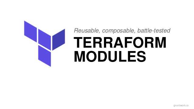 Terraform - sharing modules across organization cover image